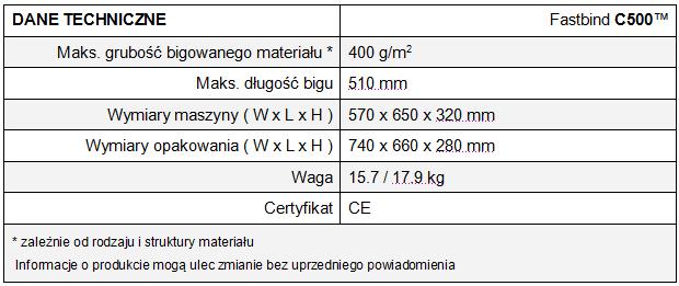 Bigówka - C500