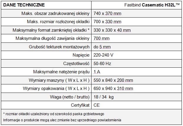 Case H32L - tabela