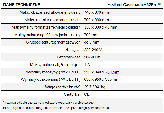 Case H32Pro - tabela