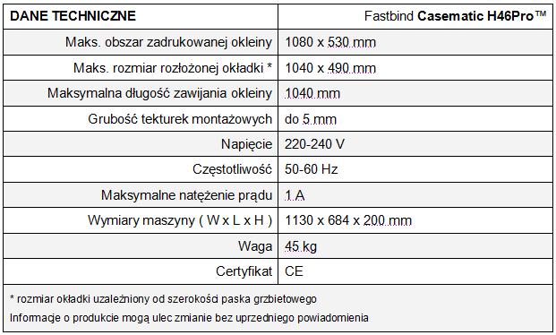 Case H46Pro - tabela