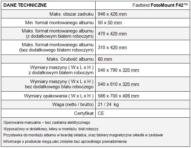 FotoMount F42 - tabela